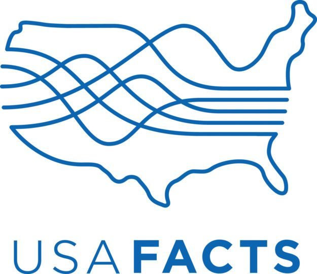 USA Facts logo