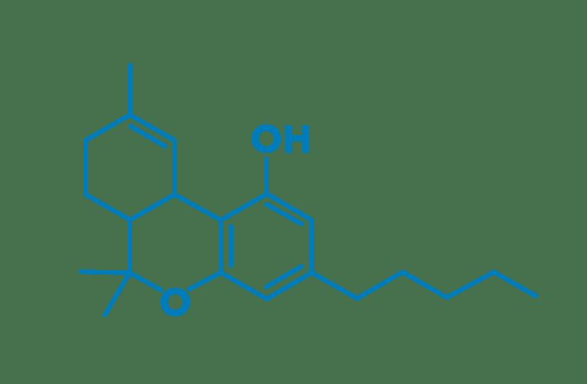 Delta 9 THC molecule